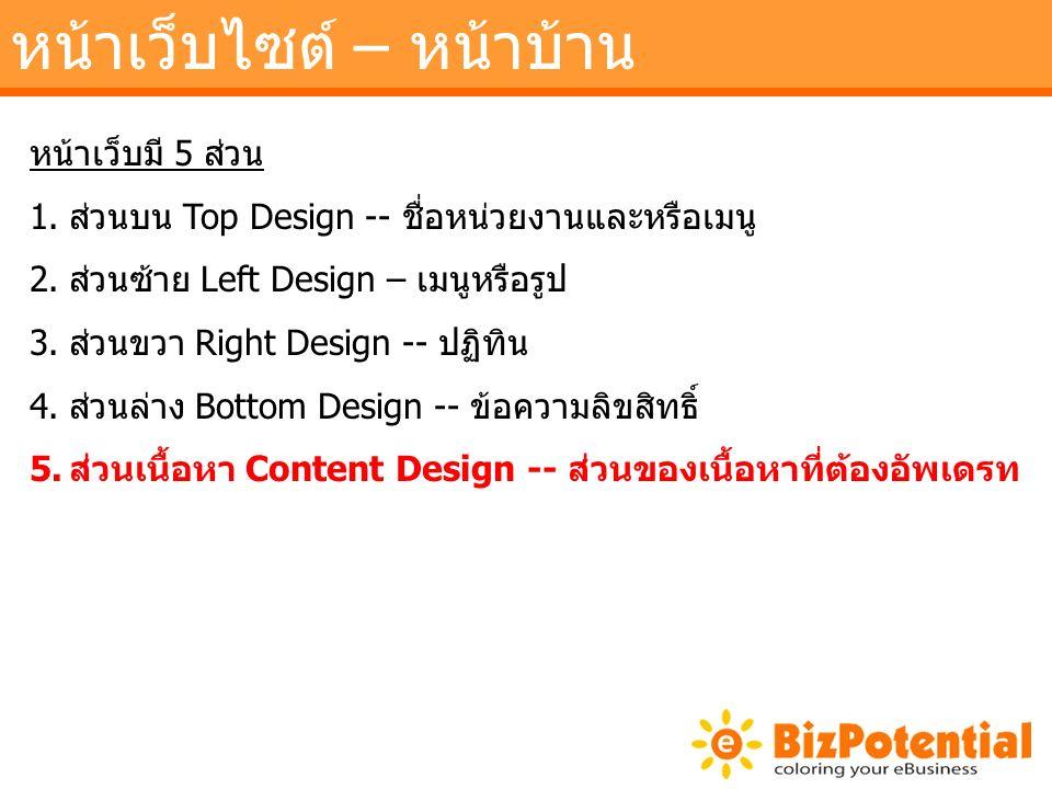 หน้าเว็บไซต์ – หน้าบ้าน หน้าเว็บมี 5 ส่วน 1.ส่วนบน Top Design -- ชื่อหน่วยงานและหรือเมนู 2.ส่วนซ้าย Left Design – เมนูหรือรูป 3.ส่วนขวา Right Design -- ปฏิทิน 4.ส่วนล่าง Bottom Design -- ข้อความลิขสิทธิ์ 5.ส่วนเนื้อหา Content Design -- ส่วนของเนื้อหาที่ต้องอัพเดรท
