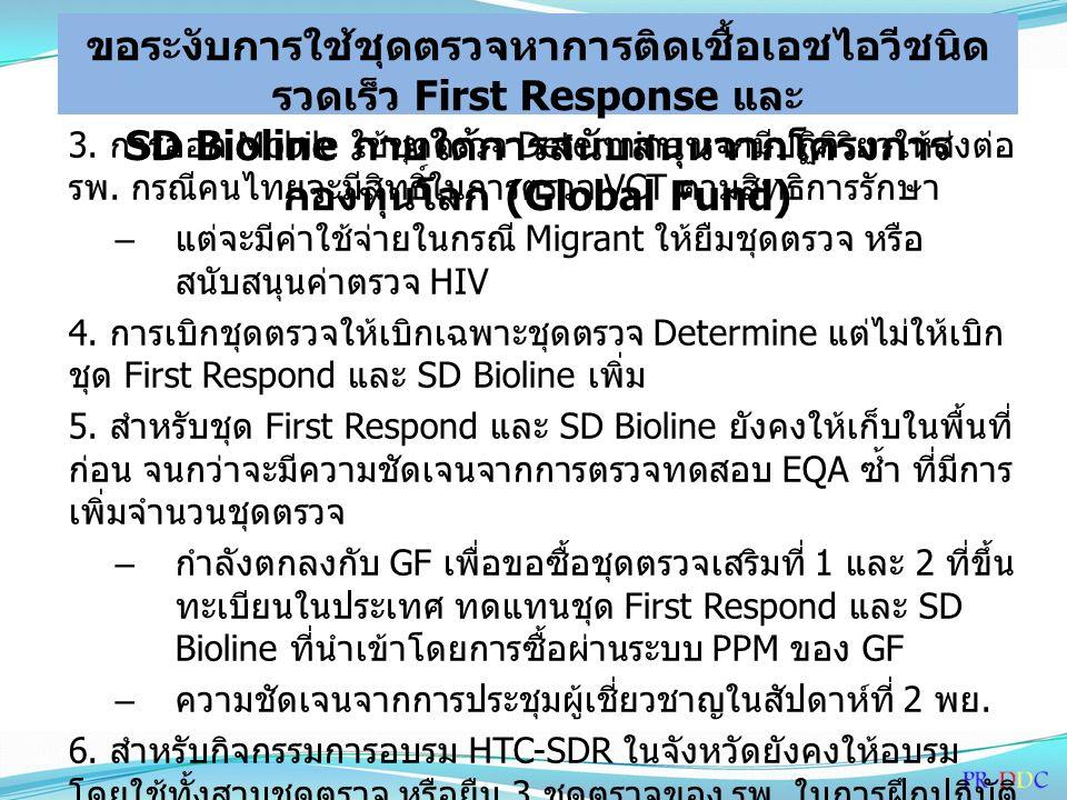 ขอระงับการใช้ชุดตรวจหาการติดเชื้อเอชไอวีชนิด รวดเร็ว First Response และ SD Bioline ภายใต้การสนับสนุนจากโครงการ กองทุนโลก (Global Fund) 3.