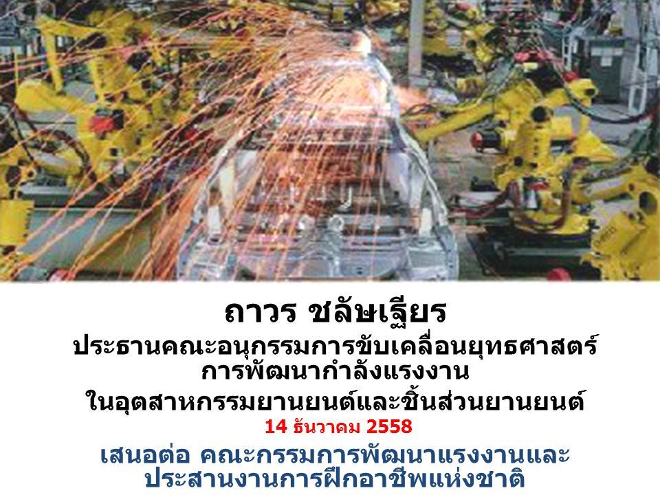 ถาวร ชลัษเฐียร ประธานคณะอนุกรรมการขับเคลื่อนยุทธศาสตร์ การพัฒนากำลังแรงงาน ในอุตสาหกรรมยานยนต์และชิ้นส่วนยานยนต์ 14 ธันวาคม 2558 เสนอต่อ คณะกรรมการพัฒ