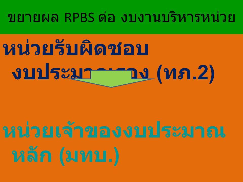 ขยายผล RPBS ต่อ งบงานบริหารหน่วย หน่วยรับผิดชอบ งบประมาณรอง ( ทภ.2) หน่วยเจ้าของงบประมาณ หลัก ( มทบ.)