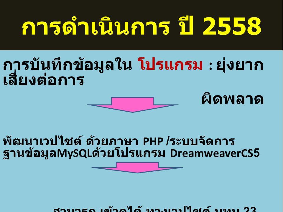 การดำเนินการ ปี 2558 การบันทึกข้อมูลใน โปรแกรม : ยุ่งยาก เสี่ยงต่อการ ผิดพลาด พัฒนาเวปไซต์ ด้วยภาษา PHP / ระบบจัดการ ฐานข้อมูล MySQL ด้วยโปรแกรม DreamweaverCS5 สามารถ เข้าดูได้ ทางเวปไซต์ มทบ.23 ( พ.