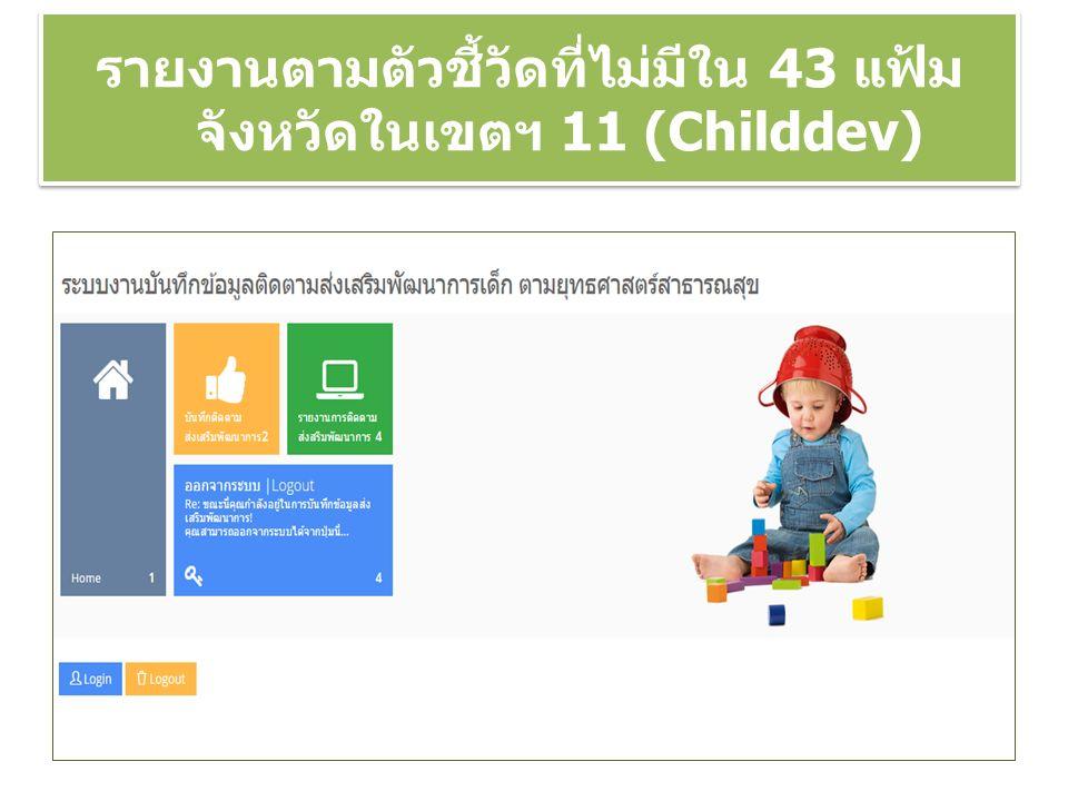 รายงานตามตัวชี้วัดที่ไม่มีใน 43 แฟ้ม จังหวัดในเขตฯ 11 (Childdev)