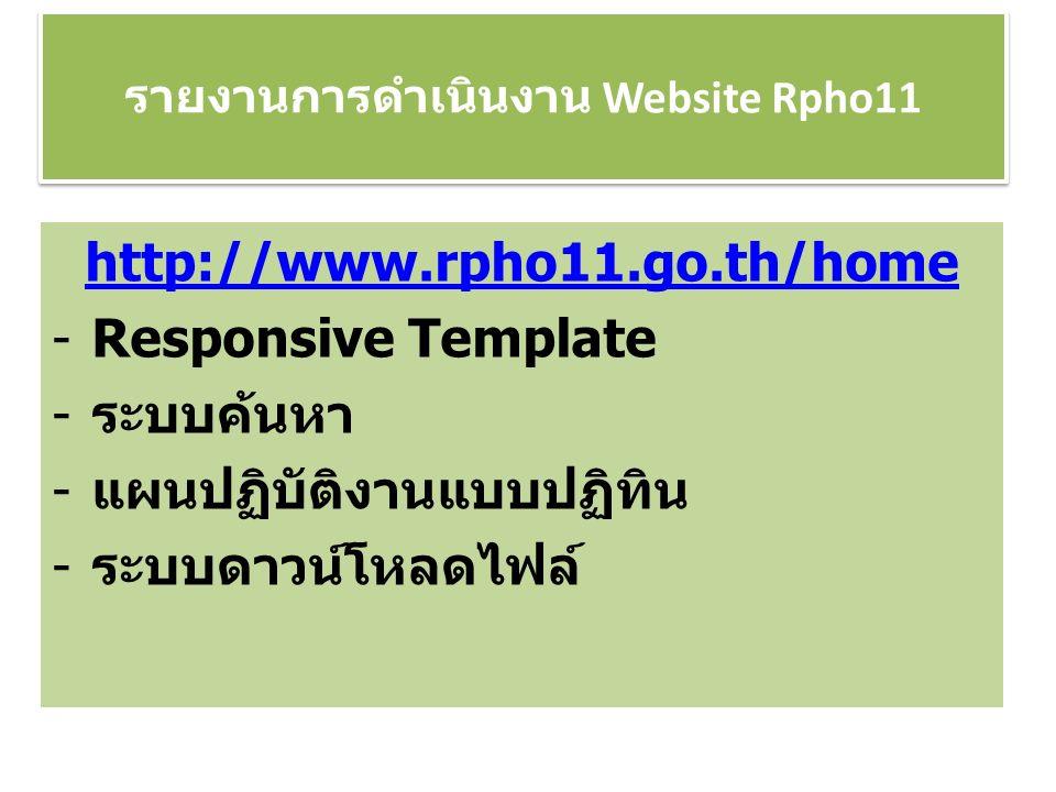 รายงานการดำเนินงาน Website Rpho11 http://www.rpho11.go.th/home -Responsive Template -ระบบค้นหา -แผนปฏิบัติงานแบบปฏิทิน -ระบบดาวน์โหลดไฟล์