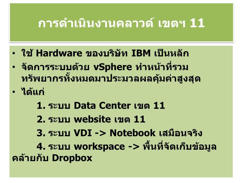 การดำเนินงานคลาวด์ เขตฯ 11 ใช้ Hardware ของบริษัท IBM เป็นหลัก จัดการระบบด้วย vSphere ทำหน้าที่รวม ทรัพยากรทั้งหมดมาประมวลผลคุ้มค่าสูงสุด ได้แก่ 1.