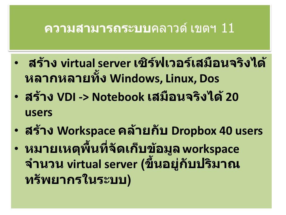 ความสามารถระบบคลาวด์ เขตฯ 11 สร้าง virtual server เซิร์ฟเวอร์เสมือนจริงได้ หลากหลายทั้ง Windows, Linux, Dos สร้าง VDI -> Notebook เสมือนจริงได้ 20 users สร้าง Workspace คล้ายกับ Dropbox 40 users หมายเหตุพื้นที่จัดเก็บข้อมูล workspace จำนวน virtual server ( ขึ้นอยู่กับปริมาณ ทรัพยากรในระบบ )