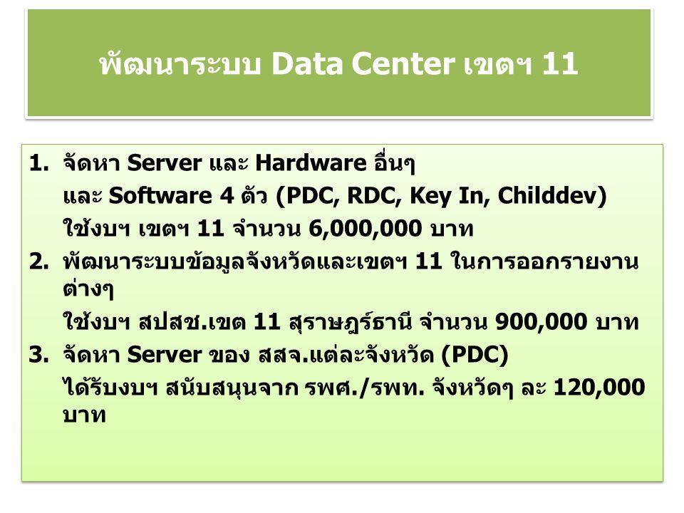 1.จัดหา Server และ Hardware อื่นๆ และ Software 4 ตัว (PDC, RDC, Key In, Childdev) ใช้งบฯ เขตฯ 11 จำนวน 6,000,000 บาท 2.พัฒนาระบบข้อมูลจังหวัดและเขตฯ 11 ในการออกรายงาน ต่างๆ ใช้งบฯ สปสช.เขต 11 สุราษฎร์ธานี จำนวน 900,000 บาท 3.จัดหา Server ของ สสจ.แต่ละจังหวัด (PDC) ได้รับงบฯ สนับสนุนจาก รพศ./รพท.
