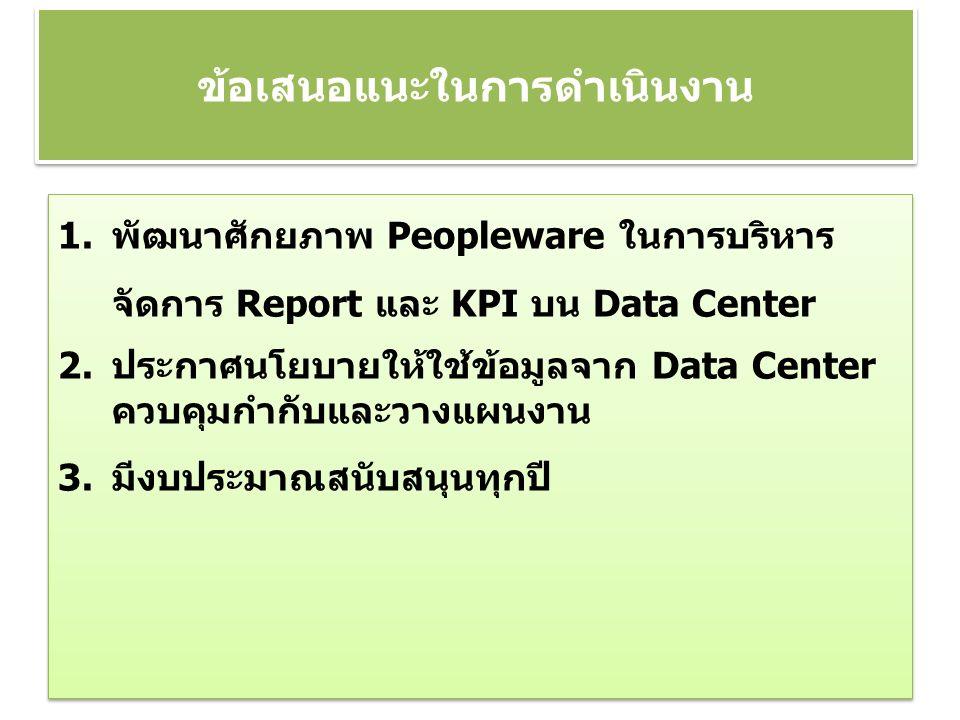 1.พัฒนาศักยภาพ Peopleware ในการบริหาร จัดการ Report และ KPI บน Data Center 2.ประกาศนโยบายให้ใช้ข้อมูลจาก Data Center ควบคุมกำกับและวางแผนงาน 3.มีงบประมาณสนับสนุนทุกปี 1.พัฒนาศักยภาพ Peopleware ในการบริหาร จัดการ Report และ KPI บน Data Center 2.ประกาศนโยบายให้ใช้ข้อมูลจาก Data Center ควบคุมกำกับและวางแผนงาน 3.มีงบประมาณสนับสนุนทุกปี ข้อเสนอแนะในการดำเนินงาน