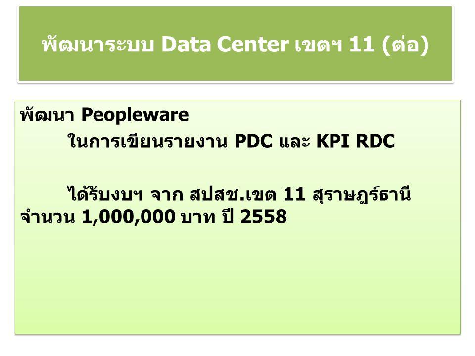 พัฒนา Peopleware ในการเขียนรายงาน PDC และ KPI RDC ได้รับงบฯ จาก สปสช.เขต 11 สุราษฎร์ธานี จำนวน 1,000,000 บาท ปี 2558 พัฒนา Peopleware ในการเขียนรายงาน PDC และ KPI RDC ได้รับงบฯ จาก สปสช.เขต 11 สุราษฎร์ธานี จำนวน 1,000,000 บาท ปี 2558 พัฒนาระบบ Data Center เขตฯ 11 (ต่อ)