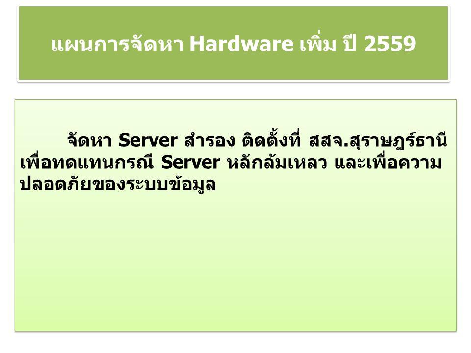 จัดหา Server สำรอง ติดตั้งที่ สสจ.สุราษฎร์ธานี เพื่อทดแทนกรณี Server หลักล้มเหลว และเพื่อความ ปลอดภัยของระบบข้อมูล แผนการจัดหา Hardware เพิ่ม ปี 2559