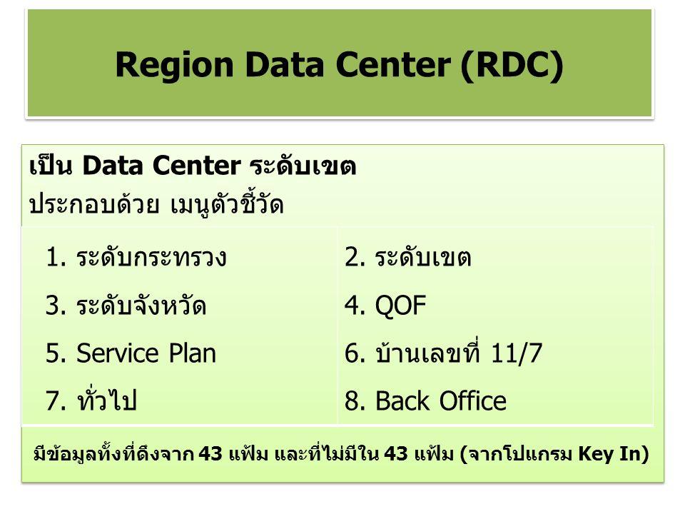 เป็น Data Center ระดับเขต ประกอบด้วย เมนูตัวชี้วัด เป็น Data Center ระดับเขต ประกอบด้วย เมนูตัวชี้วัด Region Data Center (RDC) 1.