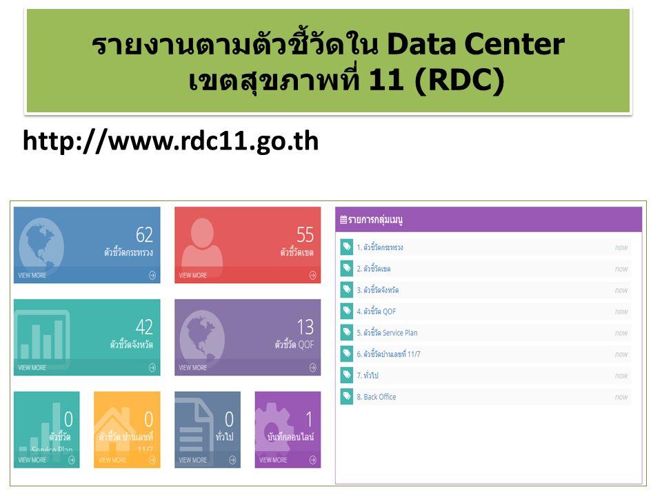 http://www.rdc11.go.th รายงานตามตัวชี้วัดใน Data Center เขตสุขภาพที่ 11 (RDC)