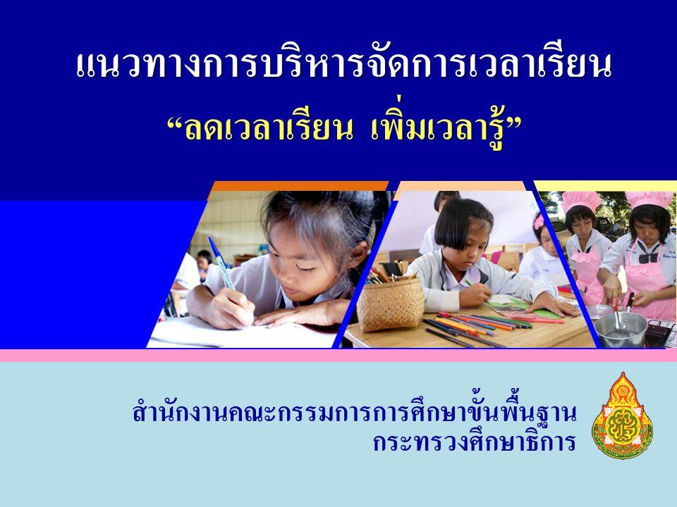 แนวทางการบริหารจัดการเวลาเรียนและการจัดกิจกรรมเพิ่มเติมความรู้ โครงสร้างเวลาเรียนระดับประถมศึกษา ๘ กลุ่มสาระ พื้นฐาน ๘๔๐ ชม./ปี เรียนจริง ๑,๒๐๐ – ๑,๔๐๐ ชม./ปี หรือ ๓๐ – ๓๕ ชม./สัปดาห์ กิจกรรม พัฒนา ผู้เรียน ๑๒๐ชม./ปี หรือ ๓ ชม./ สัปดาห์ รายวิชา เพิ่มเติมที่ โรงเรียนจัด ปัจจุบัน ไม่น้อยกว่า ๑,๐๐๐ ชม./ปี ๘ กลุ่มสาระ พื้นฐาน ๘๔๐ ชม./ปี เรียนในห้องเรียน ๒๒ ชม./สัปดาห์ ชม.ที่เหลือ ๘ – ๑๒ ชม./สัปดาห์ เป็นกิจกรรม ๔ หมวด (บังคับ หมวด ๑) กิจรรม หมวด ๒ - ๔ ใหม่ ไม่เกิน ๑,๐๐๐ ชม./ปี เพิ่มเติม ๔๐ ชม./ปี หมวด ๑ กิจกรรม พัฒนา ผู้เรียน ๑๒๐ชม./ปี หรือ ๓ ชม./ สัปดาห์ HEALTH