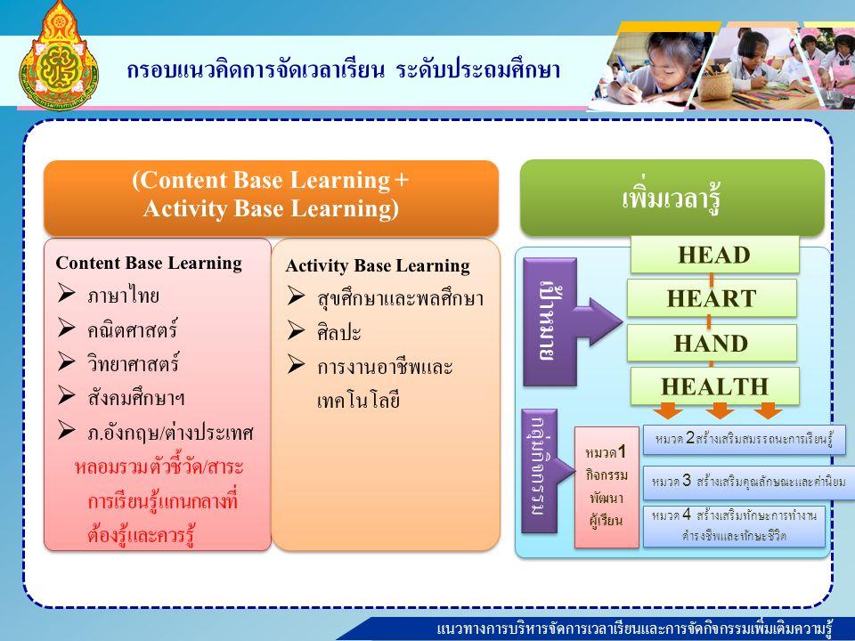 แนวทางการบริหารจัดการเวลาเรียนและการจัดกิจกรรมเพิ่มเติมความรู้ กรอบแนวคิดการจัดเวลาเรียน ระดับประถมศึกษา Content Base Learning  ภาษาไทย  คณิตศาสตร์  วิทยาศาสตร์  สังคมศึกษาฯ  ภ.อังกฤษ/ต่างประเทศ หลอมรวม ตัวชี้วัด/สาระ การเรียนรู้แกนกลางที่ ต้องรู้และควรรู้ Content Base Learning  ภาษาไทย  คณิตศาสตร์  วิทยาศาสตร์  สังคมศึกษาฯ  ภ.อังกฤษ/ต่างประเทศ หลอมรวม ตัวชี้วัด/สาระ การเรียนรู้แกนกลางที่ ต้องรู้และควรรู้ Activity Base Learning  สุขศึกษาและพลศึกษา  ศิลปะ  การงานอาชีพและ เทคโนโลยี Activity Base Learning  สุขศึกษาและพลศึกษา  ศิลปะ  การงานอาชีพและ เทคโนโลยี (Content Base Learning + Activity Base Learning) (Content Base Learning + Activity Base Learning) เพิ่มเวลารู้ หมวด 2 สร้างเสริมสมรรถนะการเรียนรู้ หมวด 3 สร้างเสริมคุณลักษณะและค่านิยม หมวด 4 สร้างเสริมทักษะการทำงาน ดำรงชีพและทักษะชีวิต หมวด 1 กิจกรรม พัฒนา ผู้เรียน HEART HEAD HAND HEALTH เป้าหมาย กลุ่มกิจกรรม