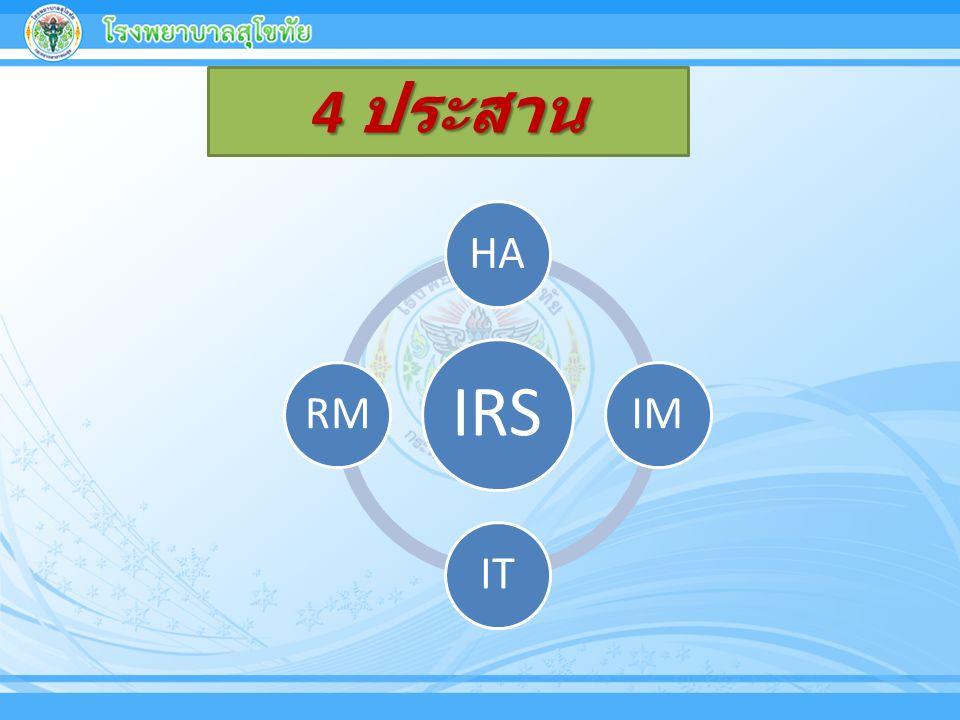 4 ประสาน IRS HAIMITRM