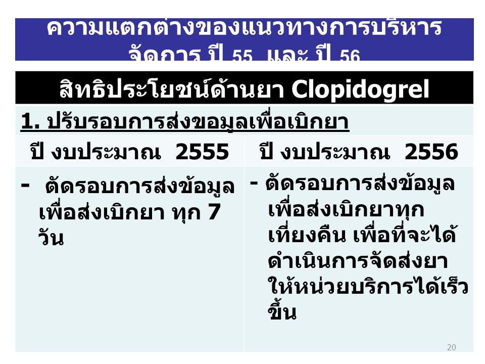 ความแตกต่างของแนวทางการบริหาร จัดการ ปี 55 และ ปี 56 สิทธิประโยชน์ด้านยา Clopidogrel 1. ปรับรอบการส่งขอมูลเพื่อเบิกยา ปี งบประมาณ 2555 ปี งบประมาณ 255