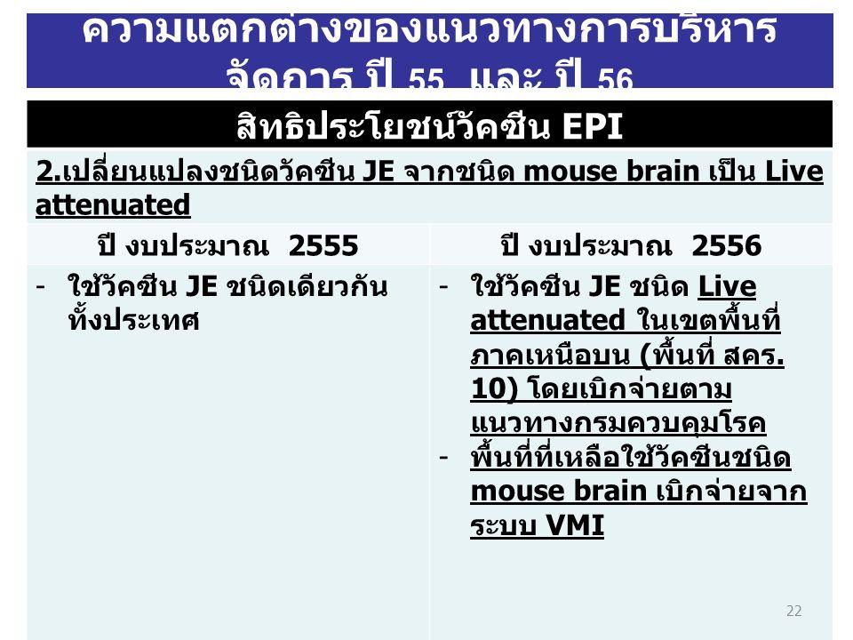ความแตกต่างของแนวทางการบริหาร จัดการ ปี 55 และ ปี 56 สิทธิประโยชน์วัคซีน EPI 2. เปลี่ยนแปลงชนิดวัคซีน JE จากชนิด mouse brain เป็น Live attenuated ปี ง