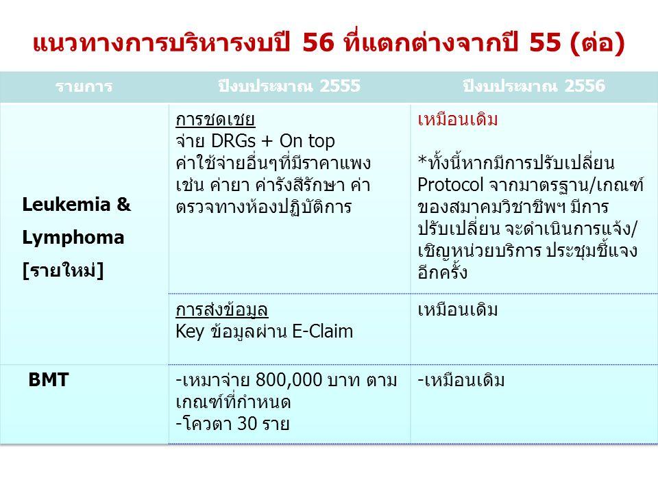 แนวทางการบริหารงบปี 56 ที่แตกต่างจากปี 55 (ต่อ)