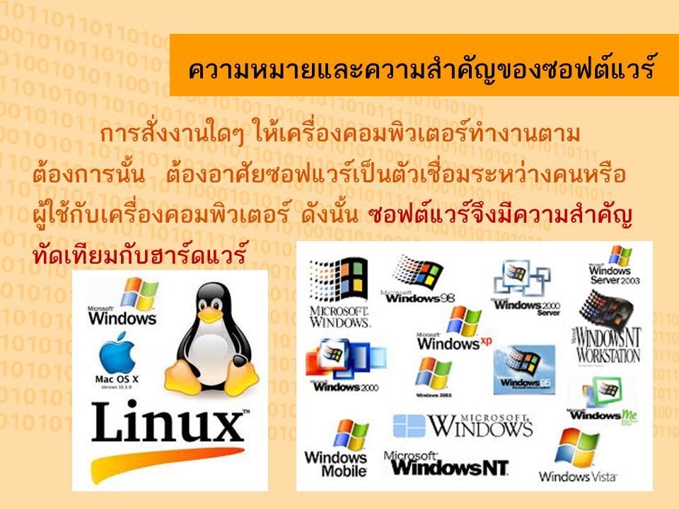 ประเภทของซอฟต์แวร์ ซอฟต์แวร์ระบบ (System Software) ซอฟต์แวร์ระบบ (System Software) ซอฟต์แวร์ประยุกต์ (Application Software) ซอฟต์แวร์ประยุกต์ (Application Software) ระบบปฏิบัติการ โปรแกรมแปลภาษา โปรแกรมอรรถประโยชน์ ซอฟต์แวร์ประยุกต์ทั่วไป ซอฟต์แวร์ประยุกต์เฉพาะงาน