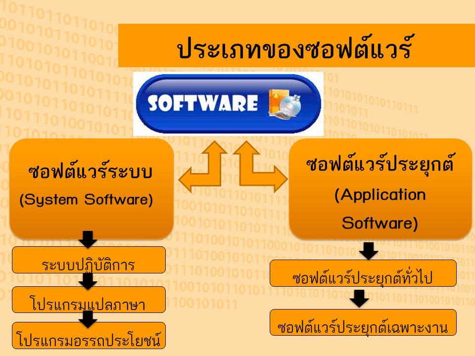 ประเภทของซอฟต์แวร์ ซอฟต์แวร์ระบบ (System Software) ซอฟต์แวร์ระบบ (System Software) ซอฟต์แวร์ประยุกต์ (Application Software) ซอฟต์แวร์ประยุกต์ (Applica