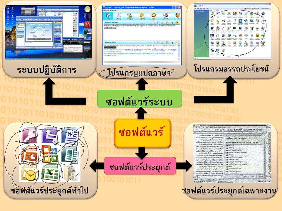 โปรแกรมแปลภาษา ซอฟต์แวร์ ซอฟต์แวร์ระบบ ซอฟต์แวร์ประยุกต์ ระบบปฏิบัติการ โปรแกรมอรรถประโยชน์ ซอฟต์แวร์ประยุกต์ทั่วไปซอฟต์แวร์ประยุกต์เฉพาะงาน