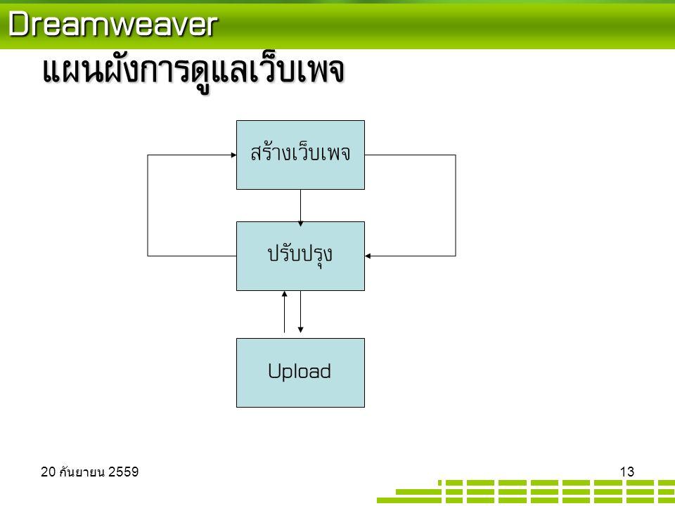 Dreamweaver แผนผังการดูแลเว็บเพจ สร้างเว็บเพจ ปรับปรุง Upload 20 กันยายน 2559 20 กันยายน 2559 20 กันยายน 2559 13