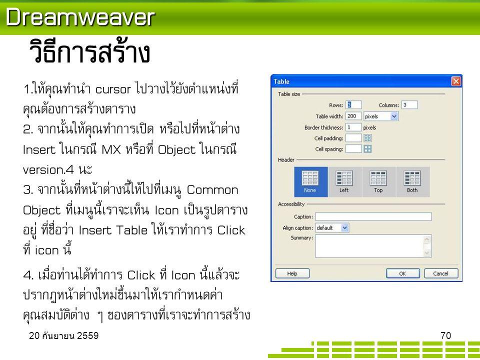 Dreamweaver วิธีการสร้าง 1. ให้คุณทำนำ cursor ไปวางไว้ยังตำแหน่งที่ คุณต้องการสร้างตาราง 2.