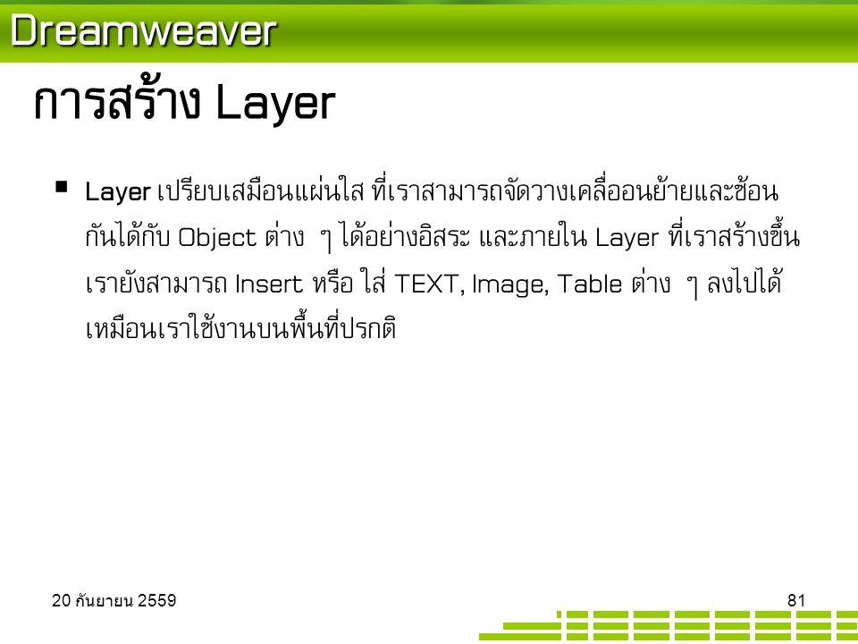 Dreamweaver การสร้าง Layer  Layer เปรียบเสมือนแผ่นใส ที่เราสามารถจัดวางเคลื่ออนย้ายและซ้อน กันได้กับ Object ต่าง ๆ ได้อย่างอิสระ และภายใน Layer ที่เราสร้างขึ้น เรายังสามารถ Insert หรือ ใส่ TEXT, Image, Table ต่าง ๆ ลงไปได้ เหมือนเราใช้งานบนพื้นที่ปรกติ 20 กันยายน 2559 20 กันยายน 2559 20 กันยายน 2559 81
