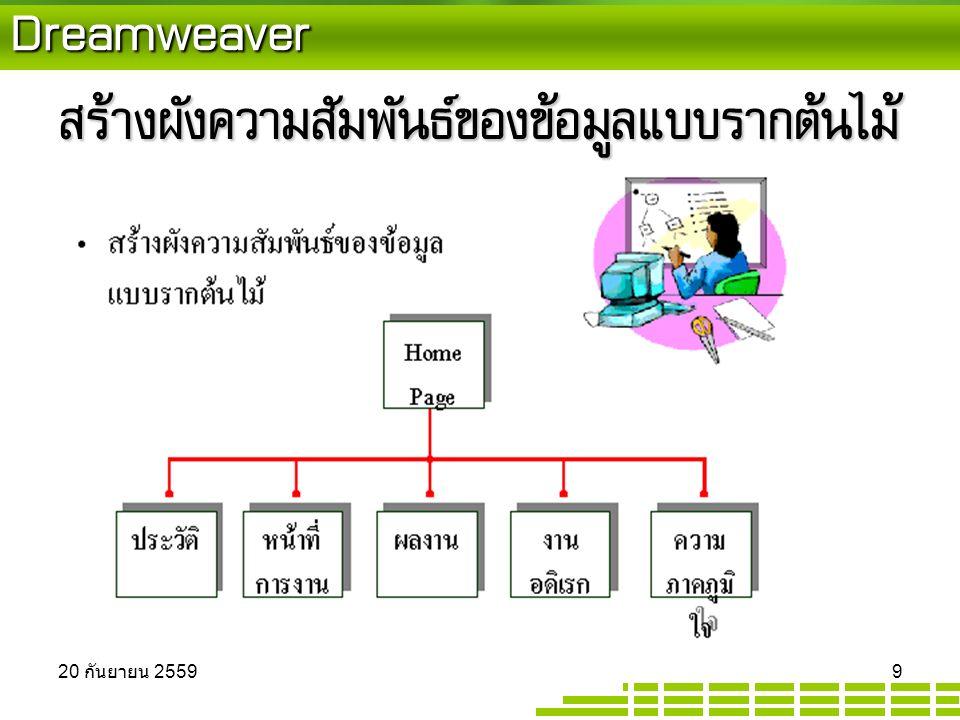 Dreamweaver ลักษณะจุดคลิกลิงค์ มี 2 แบบ วิธีการสร้างจุดเชื่อมโยง หรือ Hyperlink นั้น เรา สามารถแบ่งออกได้เป็น 2 รูปแบบใหญ่ ๆ คือ  Text Link  Image Link 20 กันยายน 2559 20 กันยายน 2559 20 กันยายน 2559 60