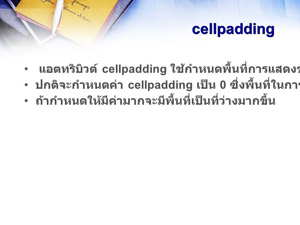 cellpadding แอตทริบิวต์ cellpadding ใช้กำหนดพื้นที่การแสดงข้อมูล ภายในตาราง ปกติจะกำหนดค่า cellpadding เป็น 0 ซึ่งพื้นที่ในการแสดงข้อมูลในตารางเท่ากับจำนวนตัวอักษรที่แสดงเท่านั้น ถ้ากำหนดให้มีค่ามากจะมีพื้นที่เป็นที่ว่างมากขึ้น