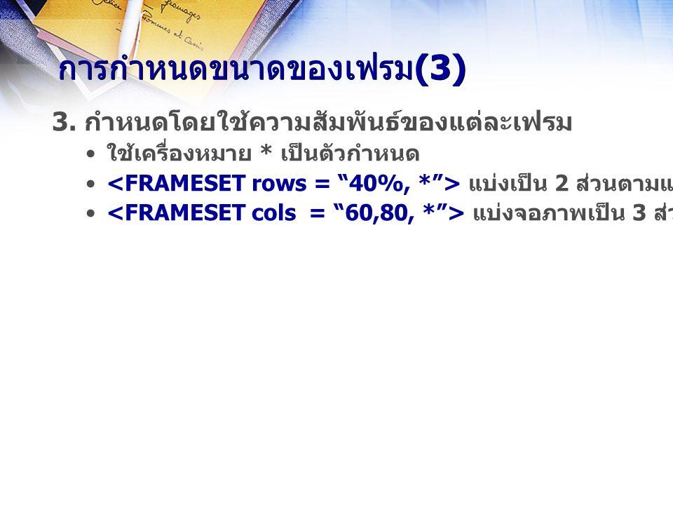 การกำหนดขนาดของเฟรม(3) 3.