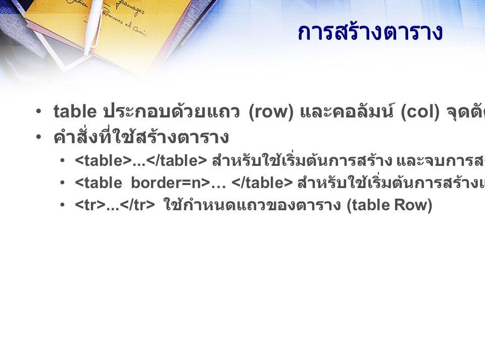 การสร้างตาราง table ประกอบด้วยแถว (row) และคอลัมน์ (col) จุดตัดของเรียกว่า cell ซึ่งใช้บรรจุข้อมูล คำสั่งที่ใช้สร้างตาราง...