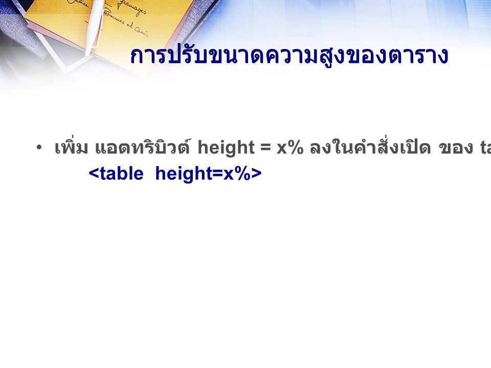 การปรับขนาดความสูงของตาราง เพิ่ม แอตทริบิวต์ height = x% ลงในคำสั่งเปิด ของ tag โดยที่ x แทนความสูงของแถวของตารางที่จะแสดงบนจอภาพ