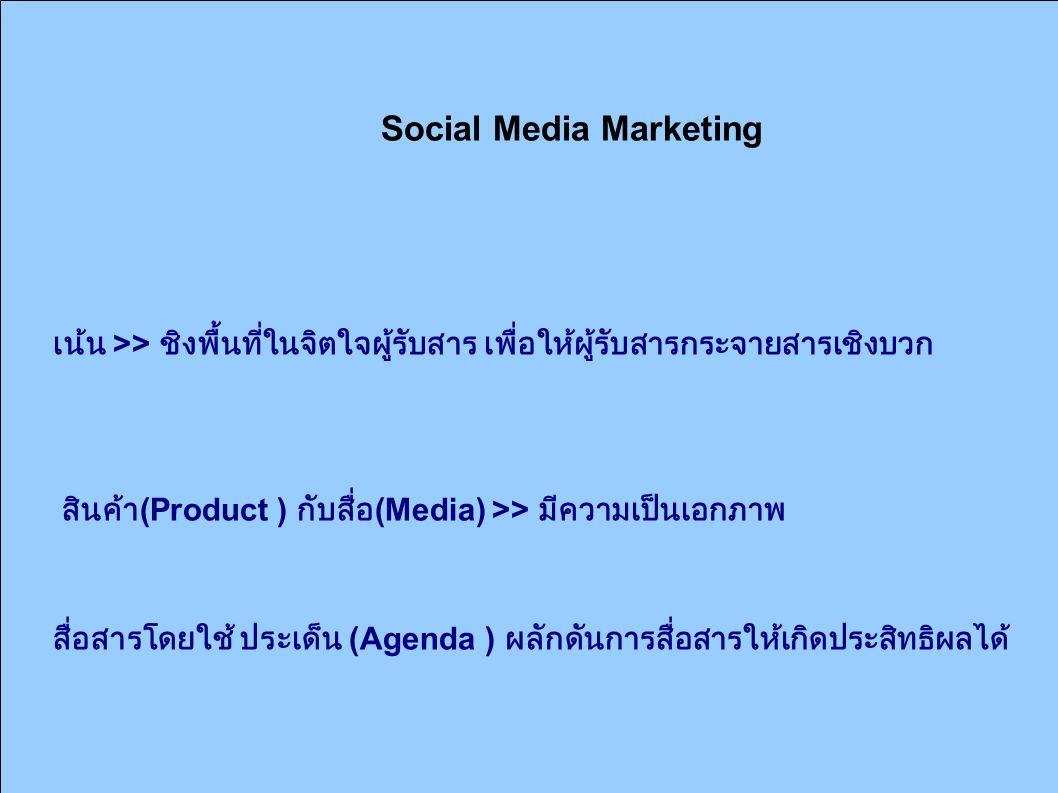 Social Media Marketing เน้น >> ชิงพื้นที่ในจิตใจผู้รับสาร เพื่อให้ผู้รับสารกระจายสารเชิงบวก สินค้า (Product ) กับสื่อ (Media) >> มีความเป็นเอกภาพ สื่อสารโดยใช้ ประเด็น (Agenda ) ผลักดันการสื่อสารให้เกิดประสิทธิผลได้