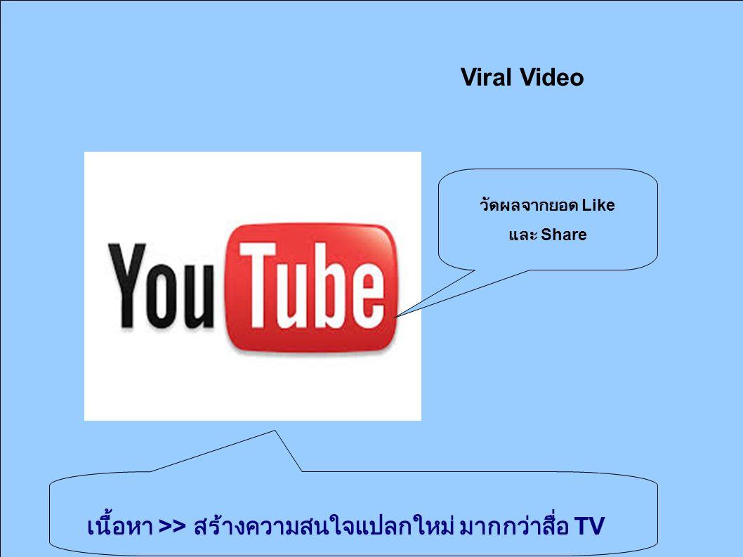 Viral Video เนื้อหา >> สร้างความสนใจแปลกใหม่ มากกว่าสื่อ TV วัดผลจากยอด Like และ Share
