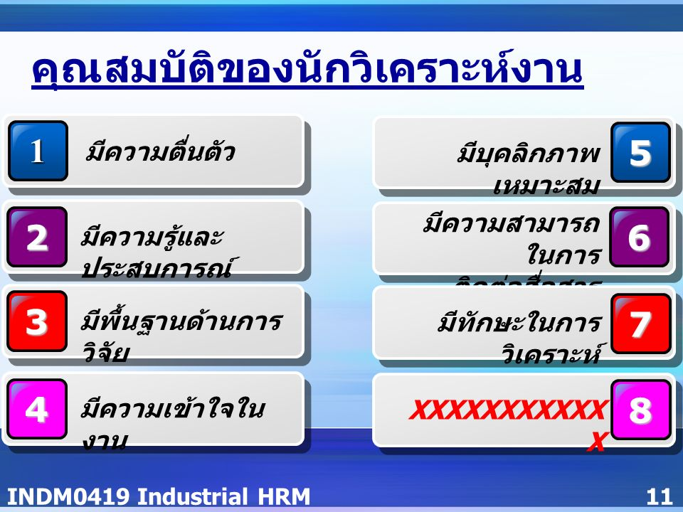 INDM0419 Industrial HRM11 1 มีความตื่นตัว 2 มีความรู้และ ประสบการณ์ 3 มีพื้นฐานด้านการ วิจัย 4 มีความเข้าใจใน งาน 5 มีบุคลิกภาพ เหมาะสม 6 มีความสามารถ ในการ ติดต่อสื่อสาร 7 มีทักษะในการ วิเคราะห์ 8 XXXXXXXXXXX X คุณสมบัติของนักวิเคราะห์งาน