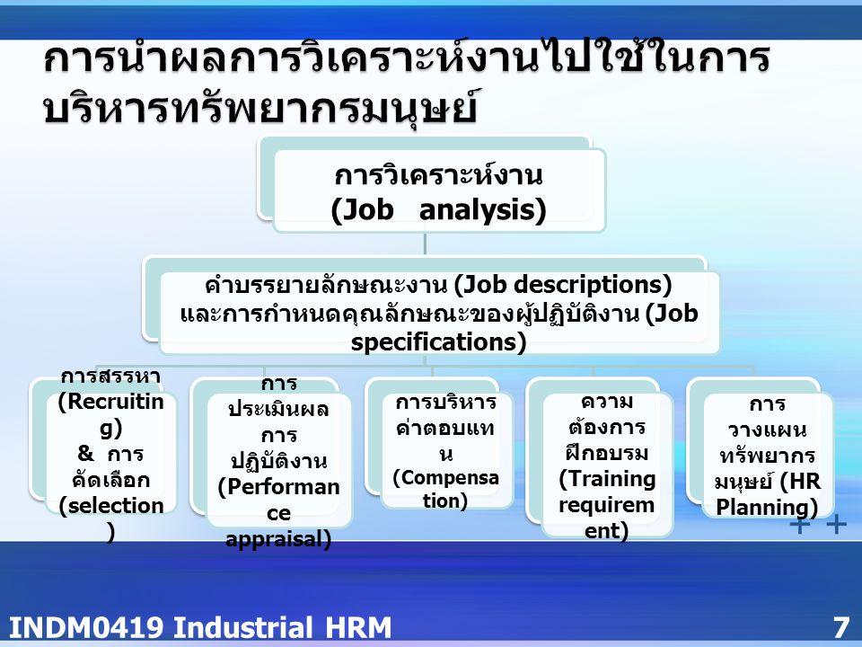 INDM0419 Industrial HRM7 การวิเคราะห์งาน (Job analysis) คำบรรยายลักษณะงาน (Job descriptions) และการกำหนดคุณลักษณะของผู้ปฏิบัติงาน (Job specifications) การสรรหา (Recruitin g) & การ คัดเลือก (selection ) การ ประเมินผล การ ปฏิบัติงาน (Performan ce appraisal) การบริหาร ค่าตอบแท น (Compensa tion) ความ ต้องการ ฝึกอบรม (Training requirem ent) การ วางแผน ทรัพยากร มนุษย์ (HR Planning)