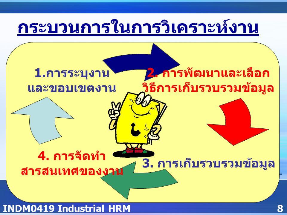 INDM0419 Industrial HRM8 กระบวนการในการวิเคราะห์งาน 2. การพัฒนา และเลือก วิธีการเก็บ รวบรวมข้อมูล 3. การเก็บ รวบรวมข้อมูล 4. การจัดทำ สารสนเทศ ของงาน