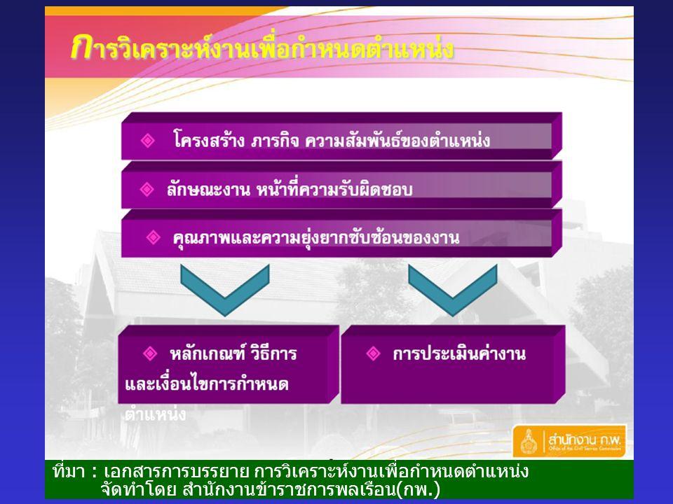 5 ที่มา : เอกสารการบรรยาย การวิเคราะห์งานเพื่อกำหนดตำแหน่ง จัดทำโดย สำนักงานข้าราชการพลเรือน ( กพ.)