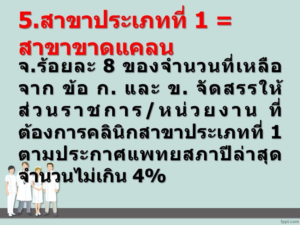 5. สาขาประเภทที่ 1 = สาขาขาดแคลน จ. ร้อยละ 8 ของจำนวนที่เหลือ จาก ข้อ ก.