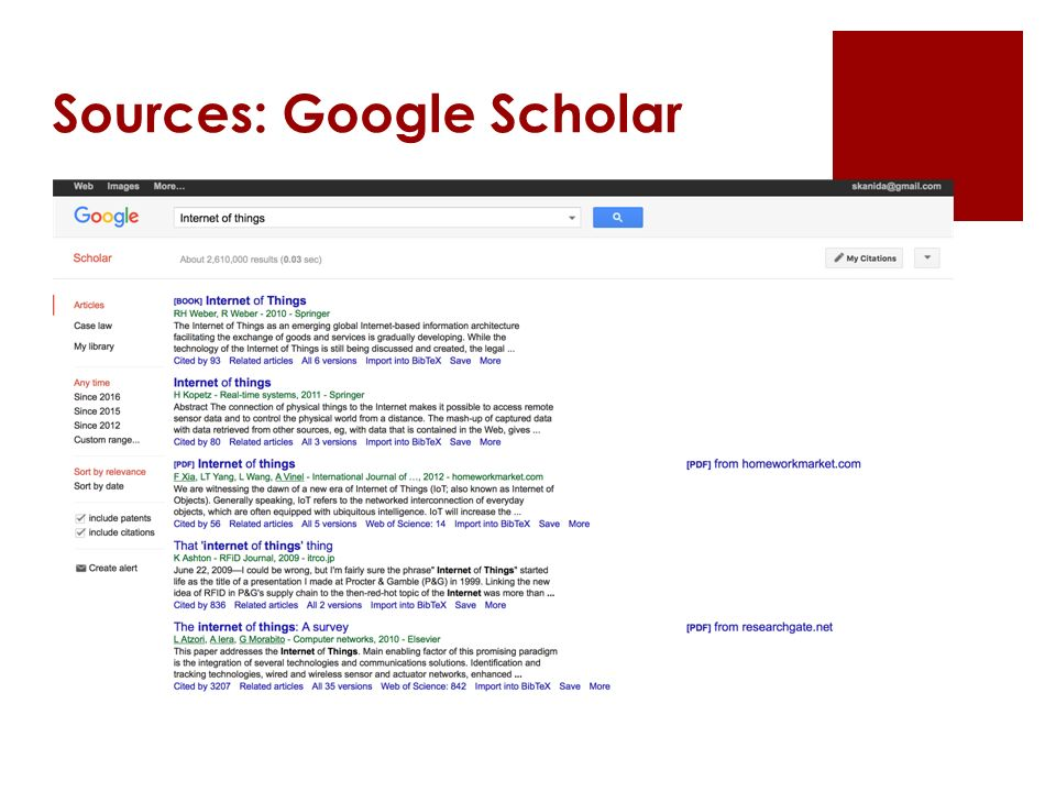 Sources: Google Scholar