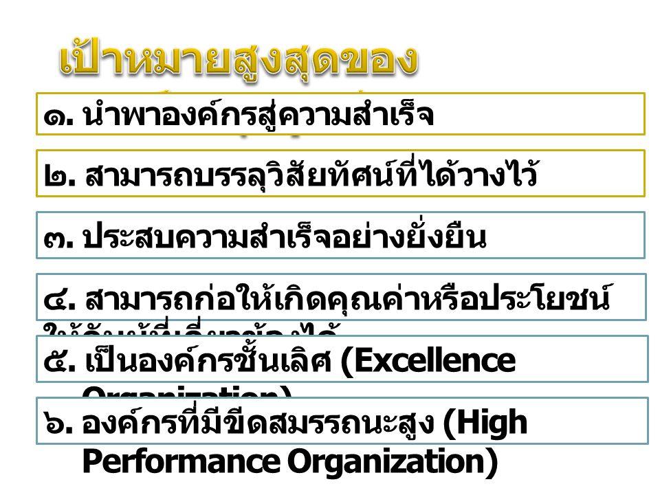 ๑. นำพาองค์กรสู่ความสำเร็จ ๒. สามารถบรรลุวิสัยทัศน์ที่ได้วางไว้ ๓.