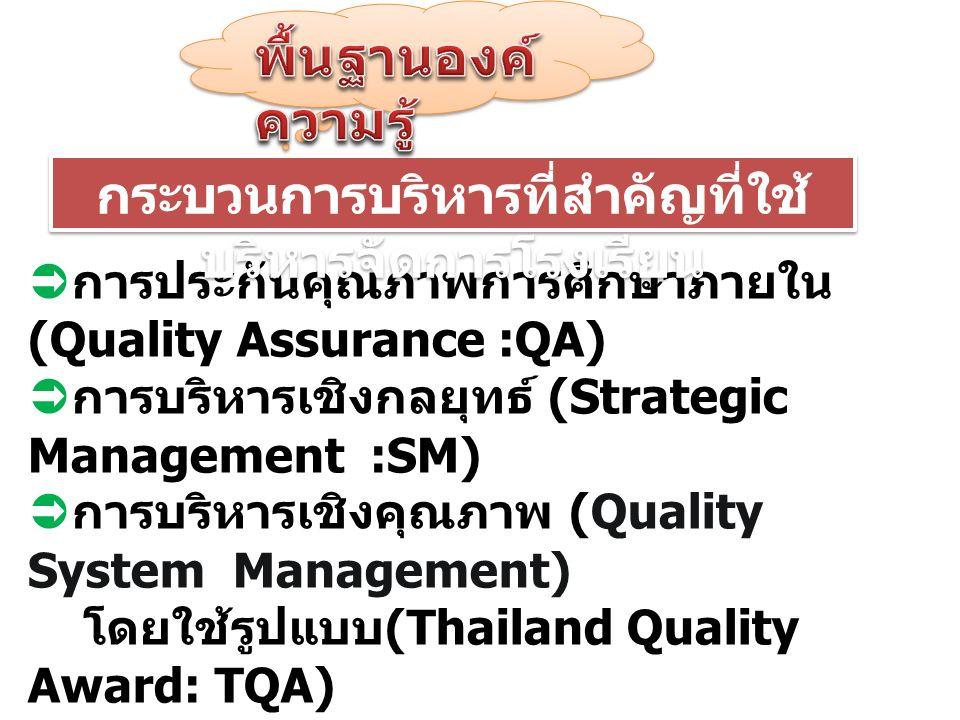  การประกันคุณภาพการศึกษาภายใน (Quality Assurance :QA)  การบริหารเชิงกลยุทธ์ (Strategic Management :SM)  การบริหารเชิงคุณภาพ (Quality System Management) โดยใช้รูปแบบ (Thailand Quality Award: TQA) กระบวนการบริหารที่สำคัญที่ใช้ บริหารจัดการโรงเรียน