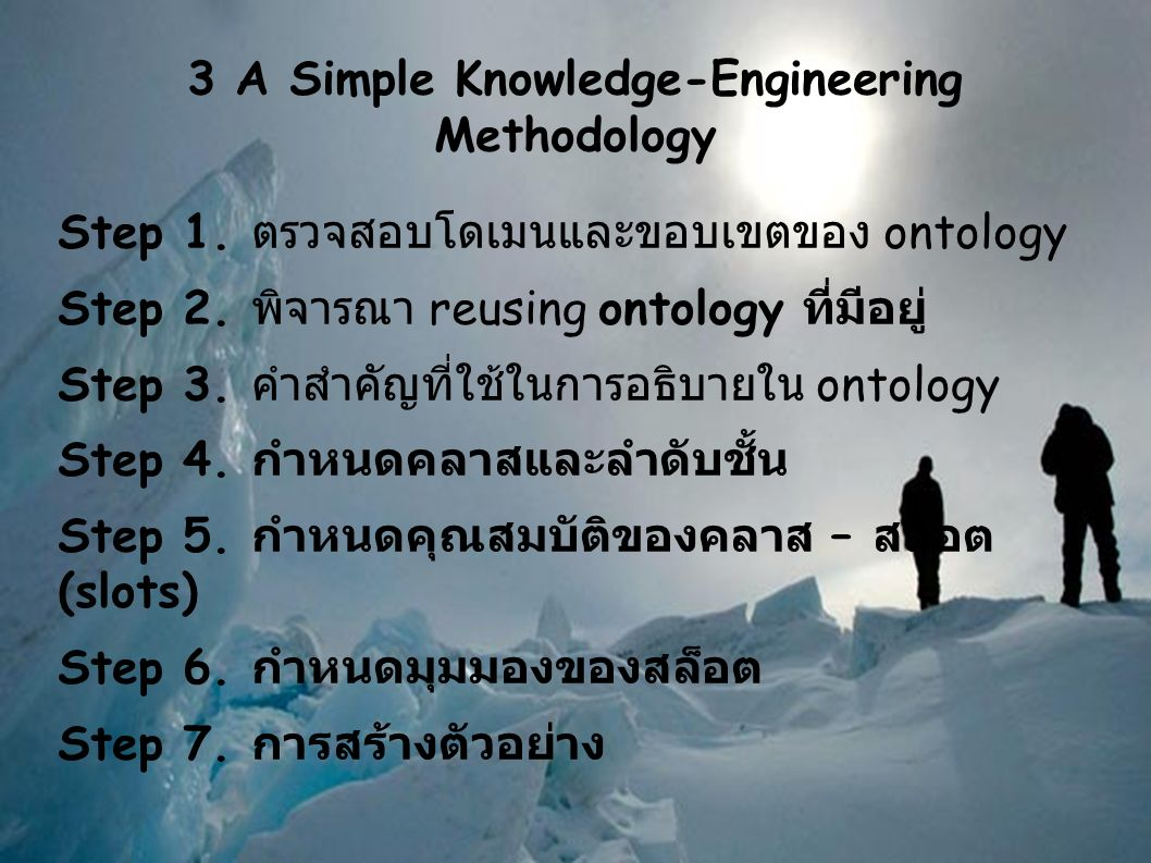 3 A Simple Knowledge-Engineering Methodology Step 1.