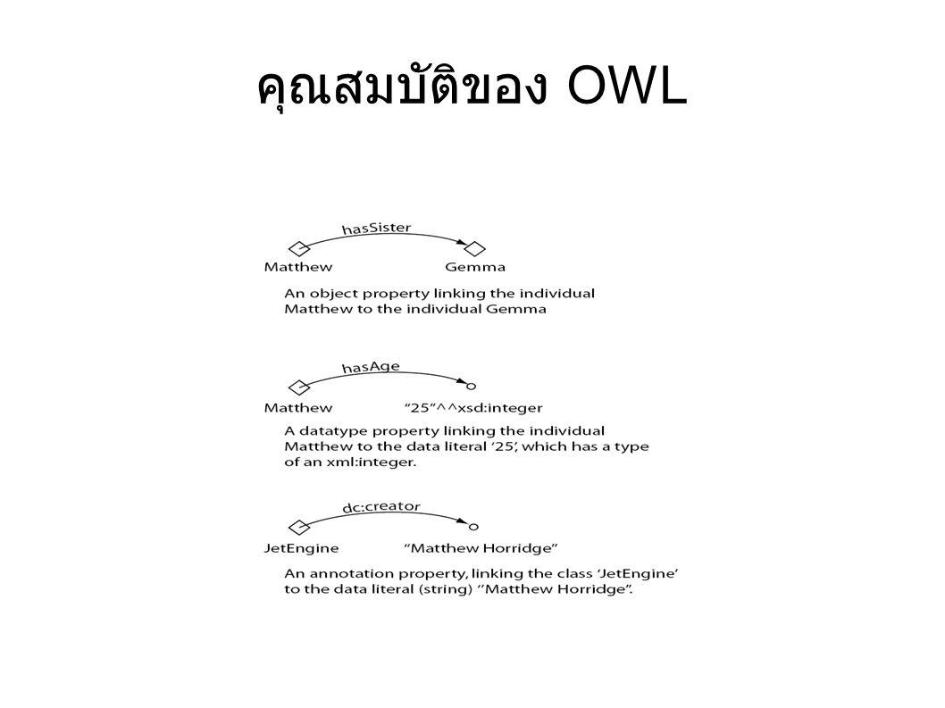 คุณสมบัติของ OWL