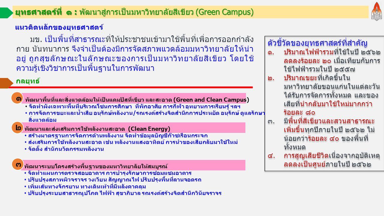 พัฒนาสู่การเป็นมหาวิทยาลัยสีเขียว (Green Campus) ยุทธศาสตร์ที่ ๑ : มข.