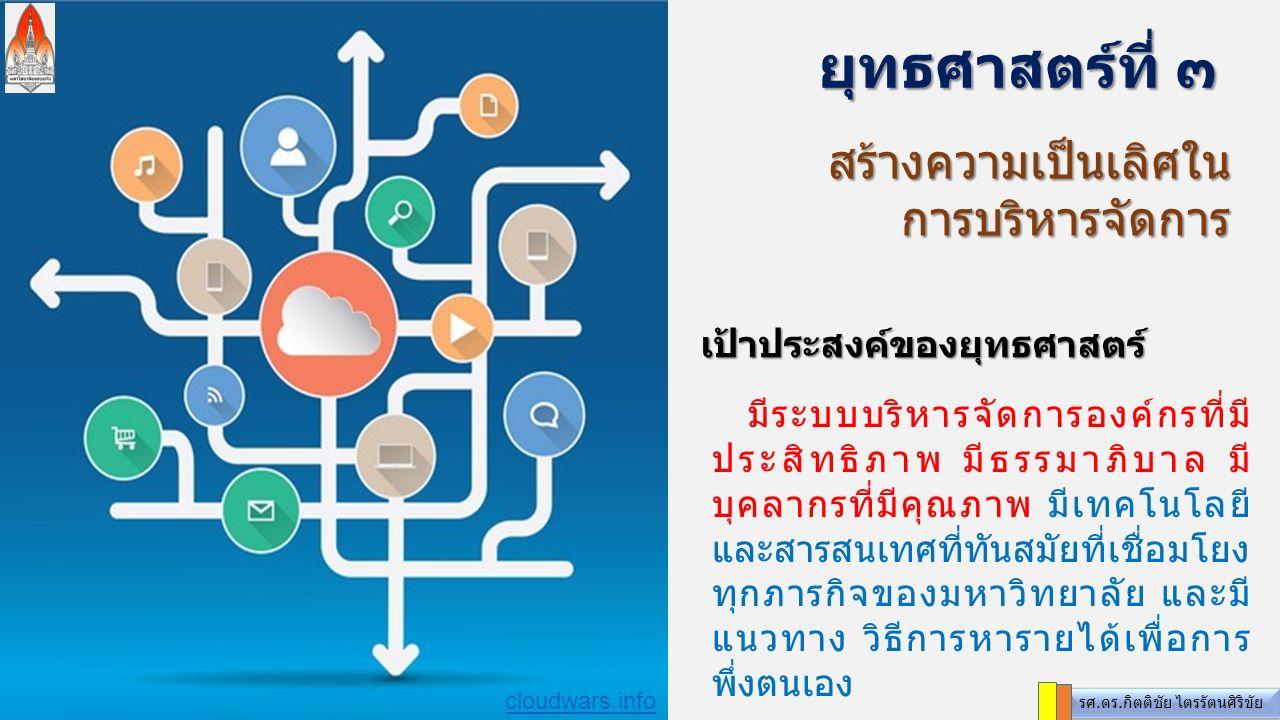 สร้างความเป็นเลิศในการบริหารจัดการ ยุทธศาสตร์ที่ ๓ มีระบบบริหารจัดการองค์กรที่มี ประสิทธิภาพ มีธรรมาภิบาล มี บุคลากรที่มีคุณภาพ มีเทคโนโลยี และสารสนเทศที่ทันสมัยที่เชื่อมโยง ทุกภารกิจของมหาวิทยาลัย และมี แนวทาง วิธีการหารายได้เพื่อการ พึ่งตนเอง เป้าประสงค์ของยุทธศาสตร์ cloudwars.info รศ.ดร.กิตติชัย ไตรรัตนศิริขัย