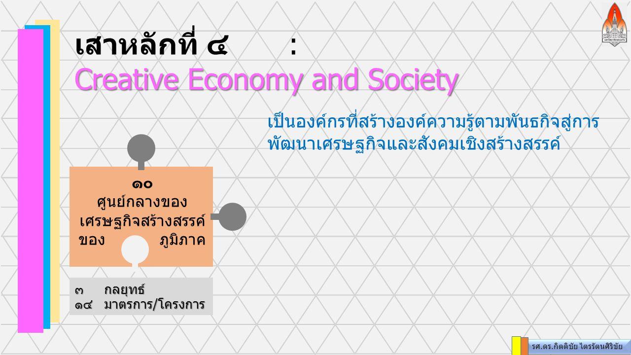 เสาหลักที่ ๔: Creative Economy and Society ๓ กลยุทธ์ ๑๔ มาตรการ/โครงการ เป็นองค์กรที่สร้างองค์ความรู้ตามพันธกิจสู่การ พัฒนาเศรษฐกิจและสังคมเชิงสร้างสรรค์ ๑๐ ศูนย์กลางของ เศรษฐกิจสร้างสรรค์ ของ ภูมิภาค รศ.ดร.กิตติชัย ไตรรัตนศิริขัย
