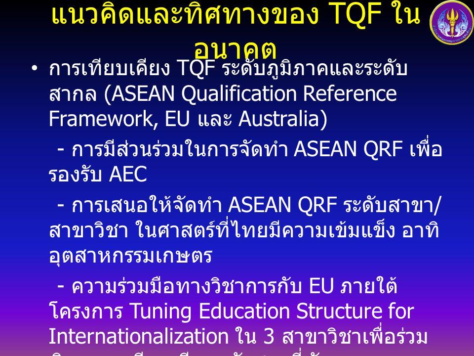 แนวคิดและทิศทางของ TQF ในอนาคต การเทียบเคียง TQF ระดับภูมิภาคและระดับสากล (ASEAN Qualification Reference Framework, EU และ Australia) - การมีส่วนร่วมในการจัดทำ ASEAN QRF เพื่อรองรับ AEC - การเสนอให้จัดทำ ASEAN QRF ระดับสาขา / สาขาวิชา ในศาสตร์ที่ไทยมีความเข้มแข็ง อาทิ อุตสาหกรรม เกษตร - ความร่วมมือทางวิชาการกับ EU ภายใต้โครงการ Tuning Education Structure for Internationalization ใน 3 สาขาวิชาเพื่อร่วมพิจารณาเทียบเคียงหลักสูตรที่ พัฒนาตามกรอบ TQF กับนานาชาติ - ความร่วมมือทางวิชาการกับออสเตรเลีย เพื่อให้ คณาจารย์มีความรู้ความเข้าใจการออกแบบหลักสูตร และกลยุทธ์การสอนและประเมินผล