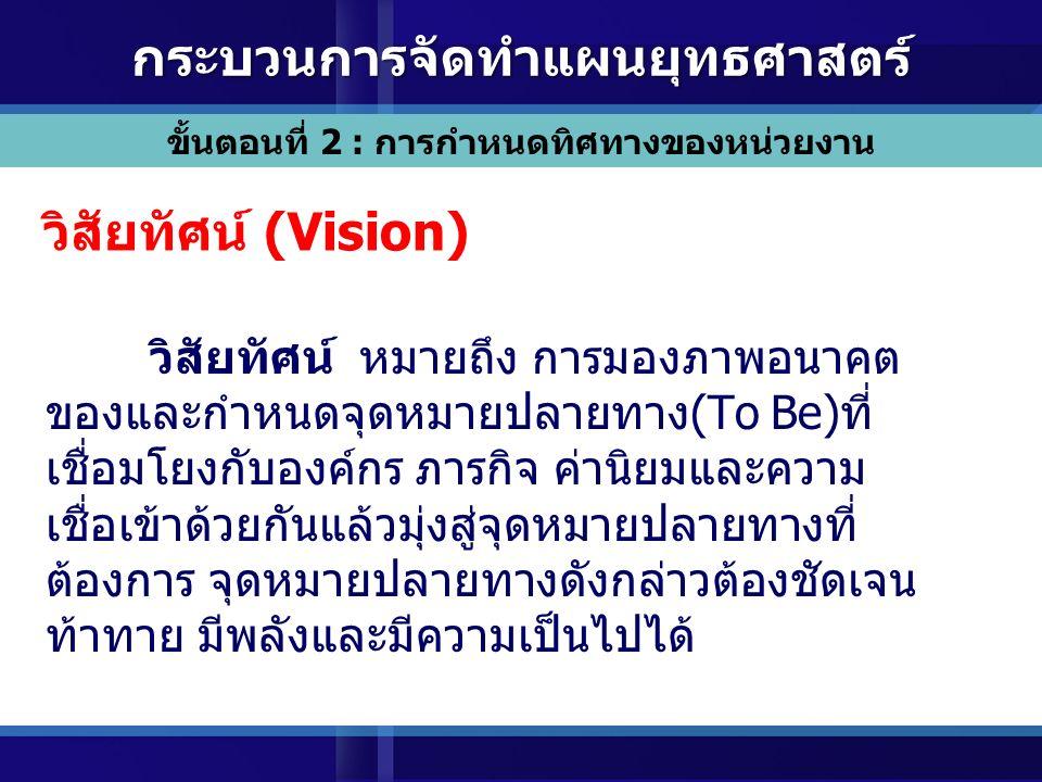 ขั้นตอนที่ 2 : การกำหนดทิศทางของหน่วยงาน กระบวนการจัดทำแผนยุทธศาสตร์ วิสัยทัศน์ (Vision) วิสัยทัศน์ หมายถึง การมองภาพอนาคต ของและกำหนดจุดหมายปลายทาง(To Be)ที่ เชื่อมโยงกับองค์กร ภารกิจ ค่านิยมและความ เชื่อเข้าด้วยกันแล้วมุ่งสู่จุดหมายปลายทางที่ ต้องการ จุดหมายปลายทางดังกล่าวต้องชัดเจน ท้าทาย มีพลังและมีความเป็นไปได้