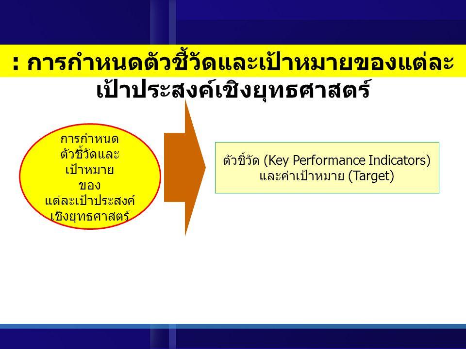 ตัวชี้วัด (Key Performance Indicators) และค่าเป้าหมาย (Target) : การกำหนดตัวชี้วัดและเป้าหมายของแต่ละ เป้าประสงค์เชิงยุทธศาสตร์ การกำหนด ตัวชี้วัดและ เป้าหมาย ของ แต่ละเป้าประสงค์ เชิงยุทธศาสตร์